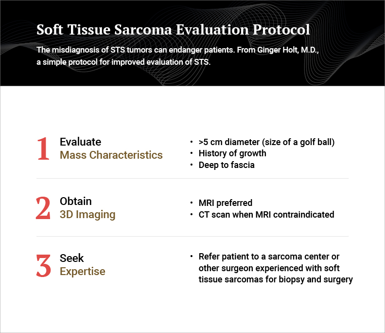 "Avoid ""Whoops"" Surgery by Unmasking Soft Tissue Sarcoma Early"